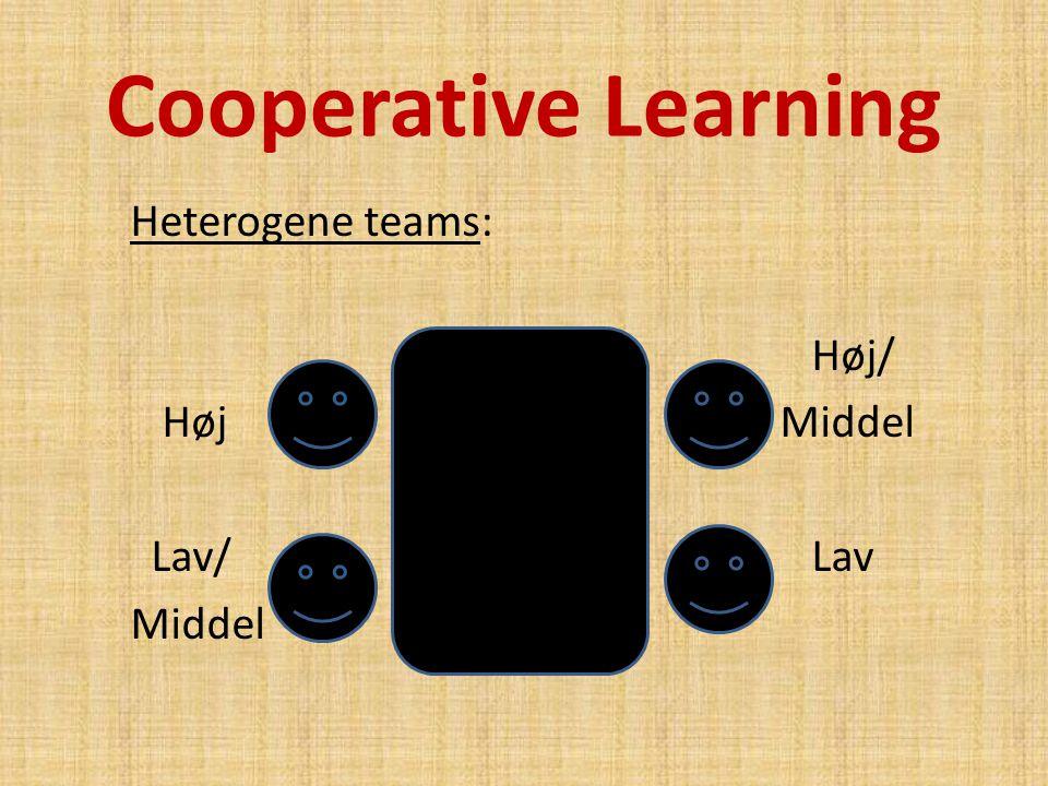 Heterogene teams: Høj/ Høj Middel Lav/ Lav Middel