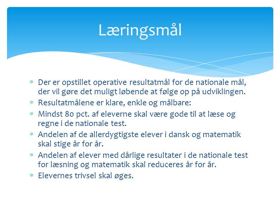 Læringsmål Der er opstillet operative resultatmål for de nationale mål, der vil gøre det muligt løbende at følge op på udviklingen.
