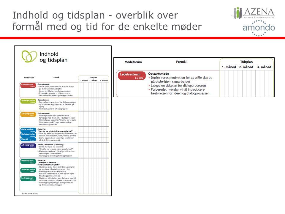 Indhold og tidsplan - overblik over formål med og tid for de enkelte møder