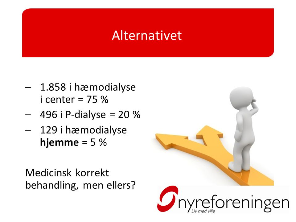 Alternativet 1.858 i hæmodialyse i center = 75 %