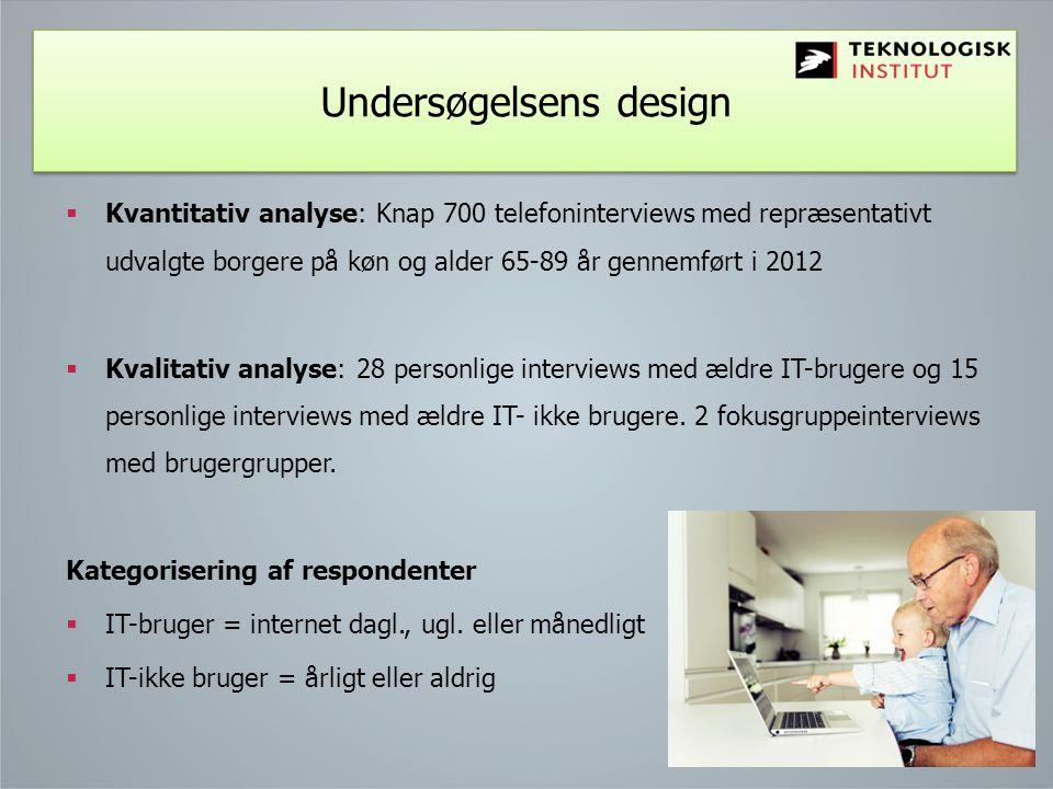 Undersøgelsens design