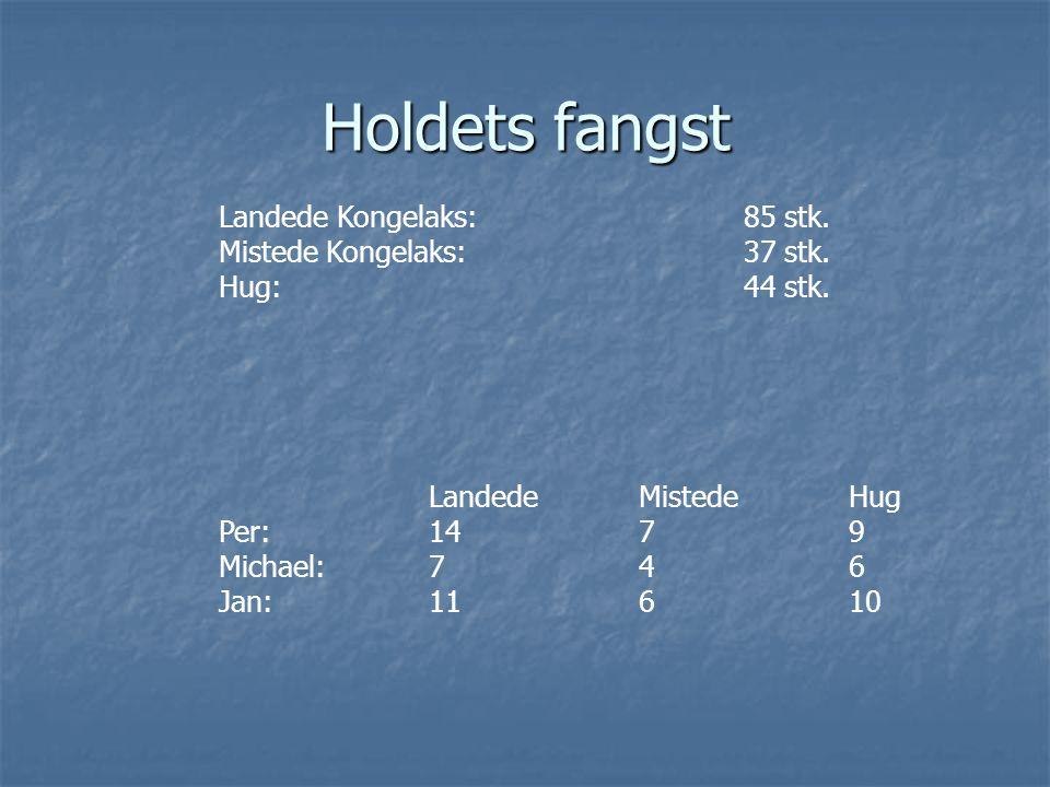 Holdets fangst Landede Kongelaks: 85 stk. Mistede Kongelaks: 37 stk.