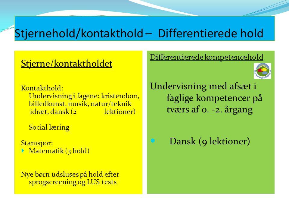 Stjernehold/kontakthold – Differentierede hold