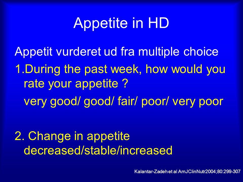 Appetite in HD Appetit vurderet ud fra multiple choice