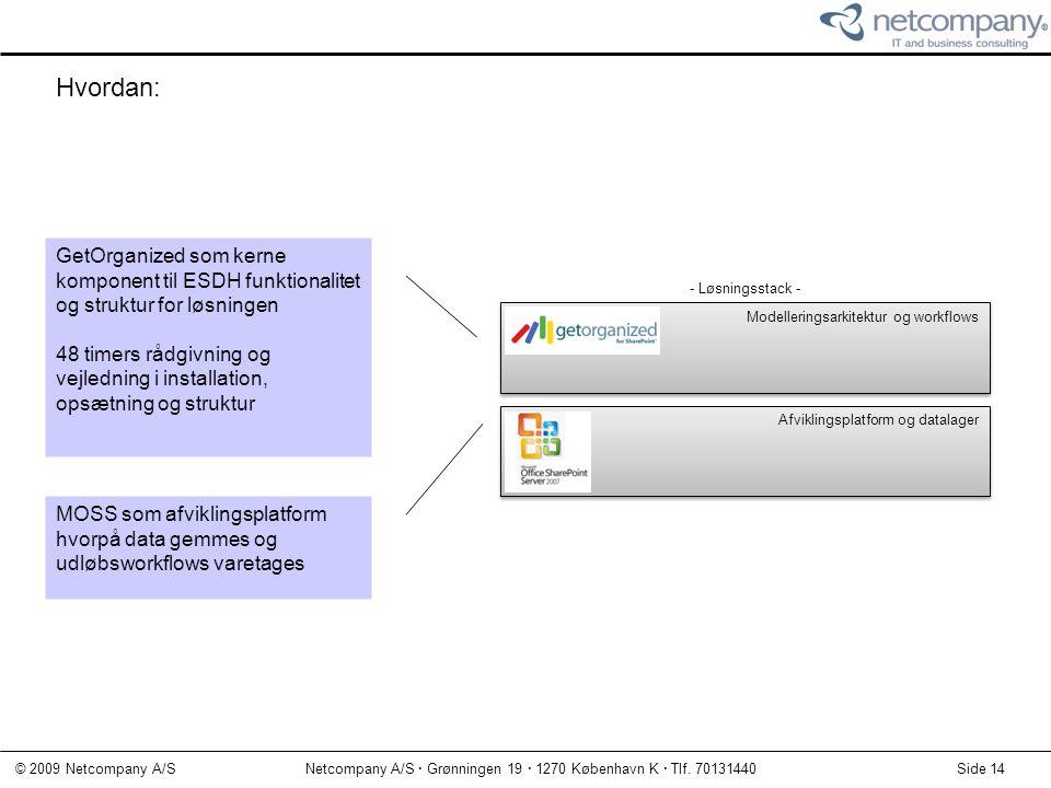 Hvordan: GetOrganized som kerne komponent til ESDH funktionalitet og struktur for løsningen.