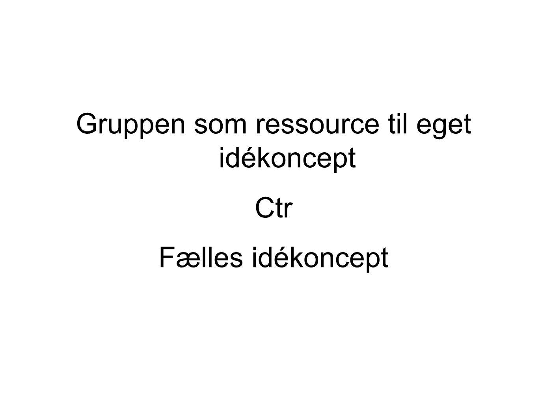 Gruppen som ressource til eget idékoncept Ctr Fælles idékoncept