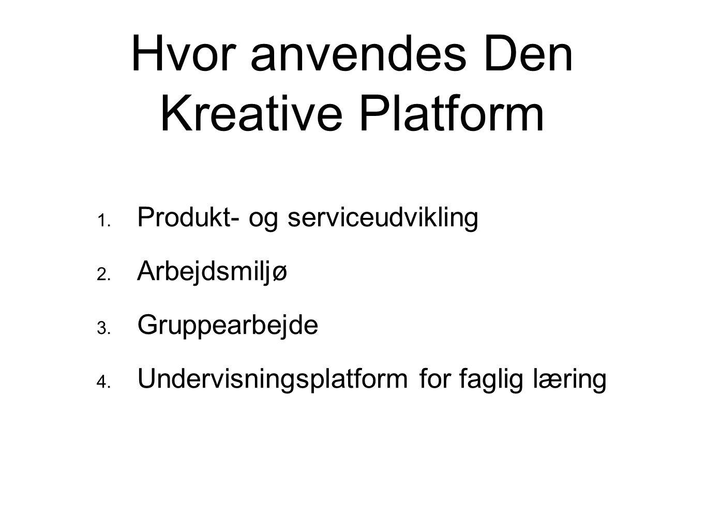 Hvor anvendes Den Kreative Platform