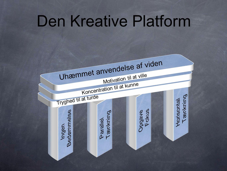 Den Kreative Platform Horisontal Tænkning Opgave Fokus Parallel