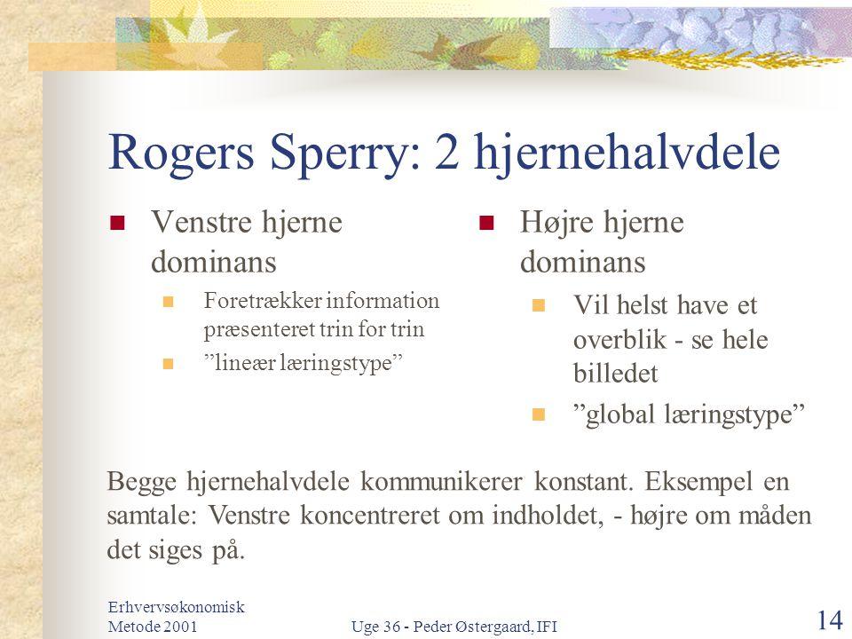 Rogers Sperry: 2 hjernehalvdele