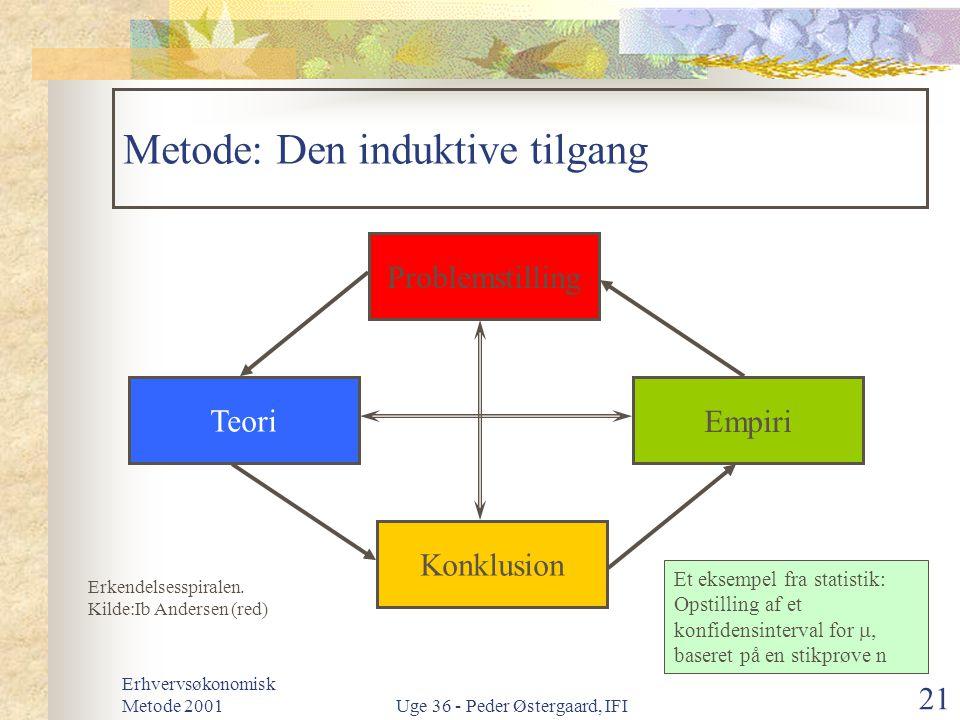 Metode: Den induktive tilgang