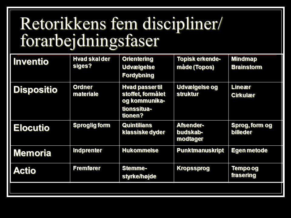 Retorikkens fem discipliner/ forarbejdningsfaser