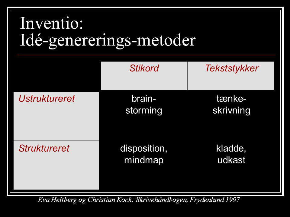Inventio: Idé-genererings-metoder