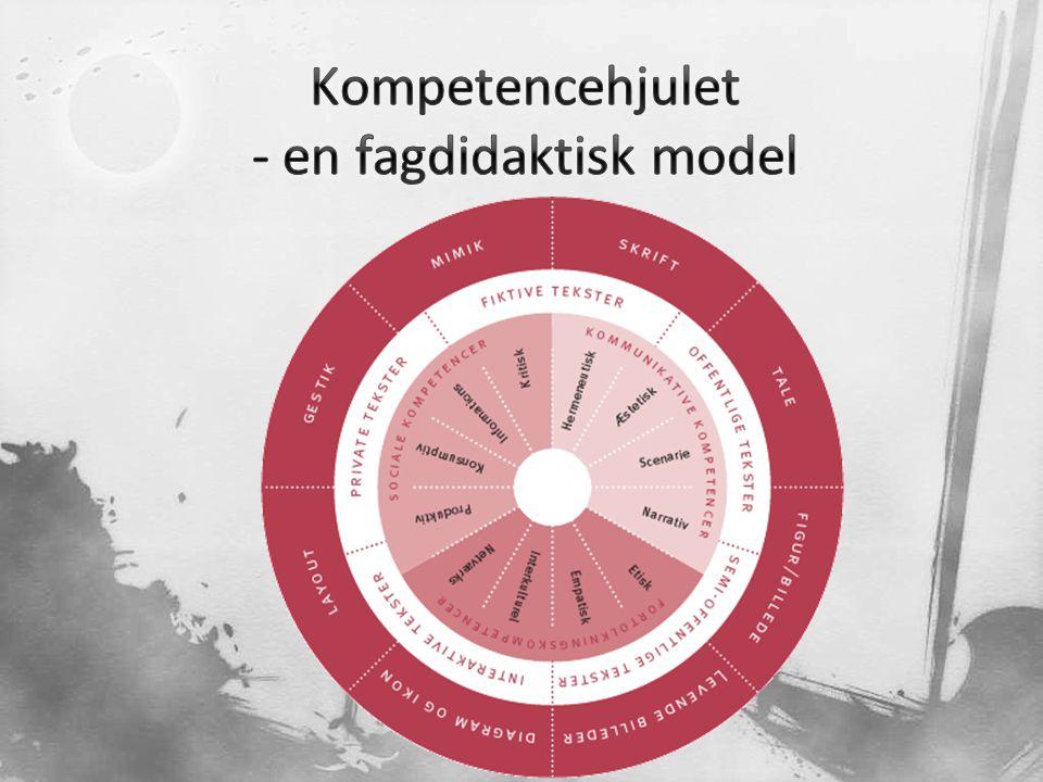 Kompetencehjulet - en fagdidaktisk model