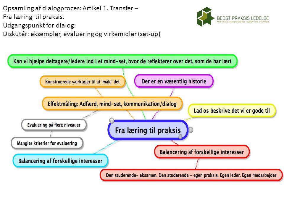 Opsamling af dialogproces: Artikel 1. Transfer – Fra læring til praksis.
