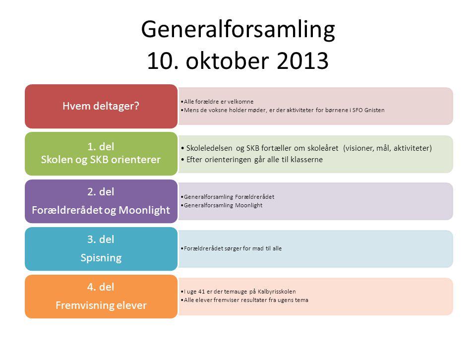 Generalforsamling 10. oktober 2013