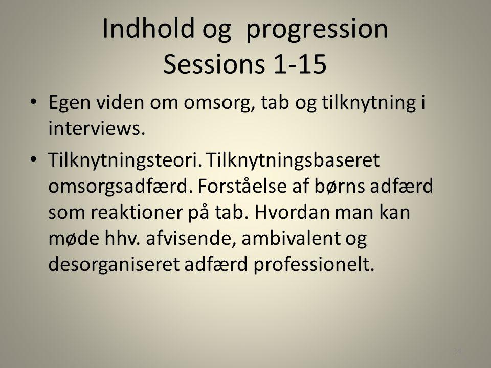 Indhold og progression Sessions 1-15