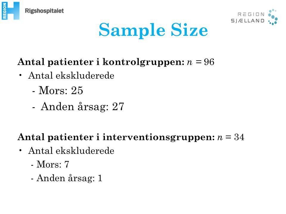 Sample Size - Mors: 25 Anden årsag: 27