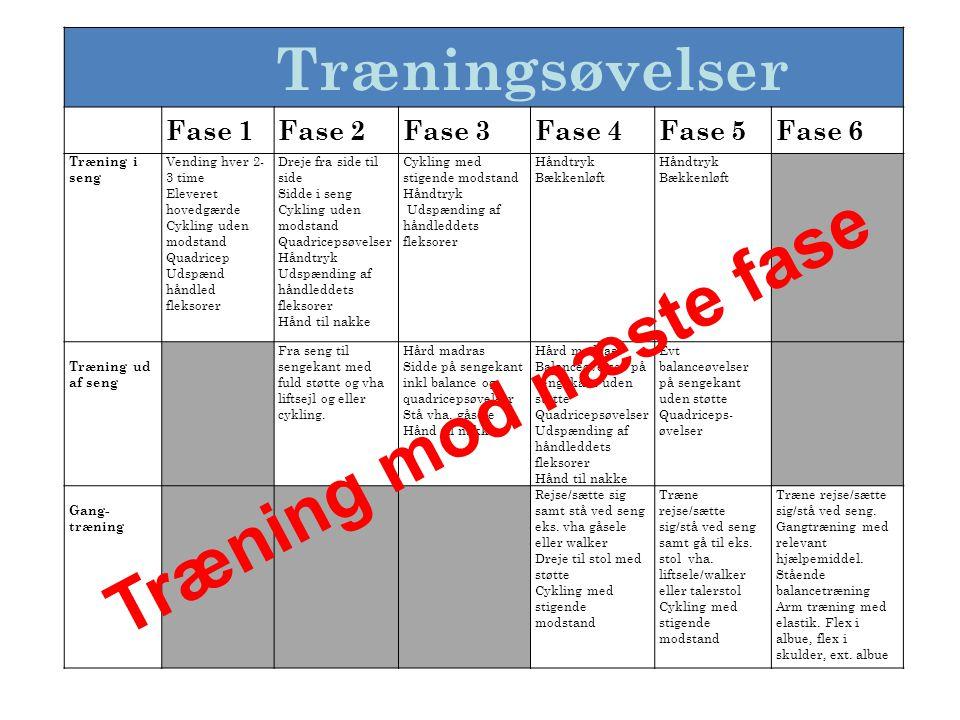 Træning mod næste fase Træningsøvelser Fase 1 Fase 2 Fase 3 Fase 4