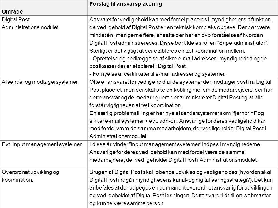 Område Forslag til ansvarsplacering. Digital Post Administrationsmodulet.