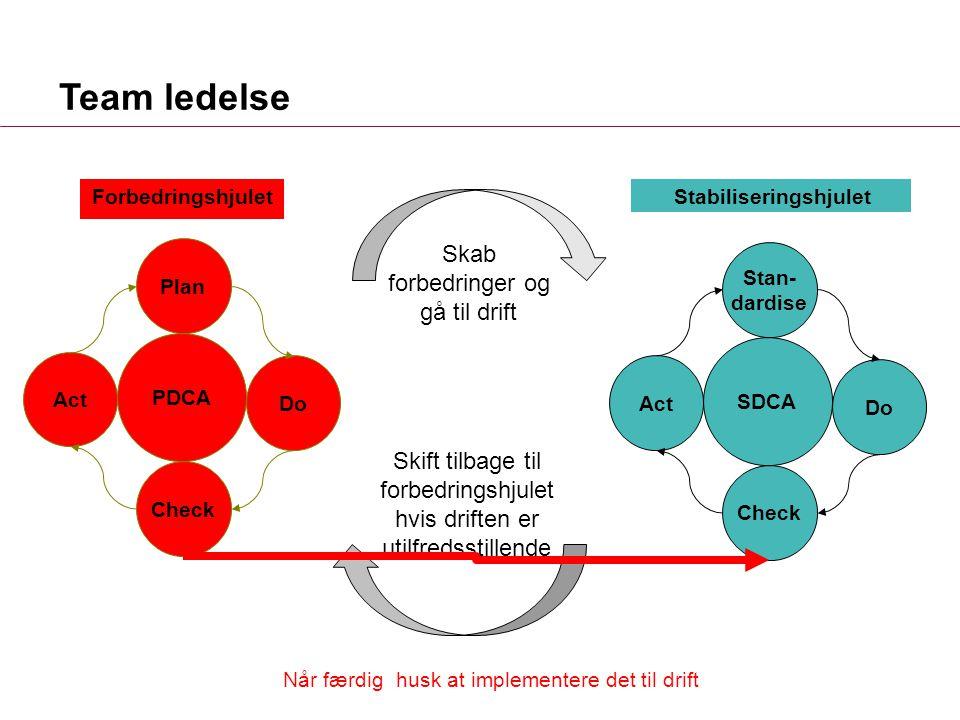 Stabiliseringshjulet