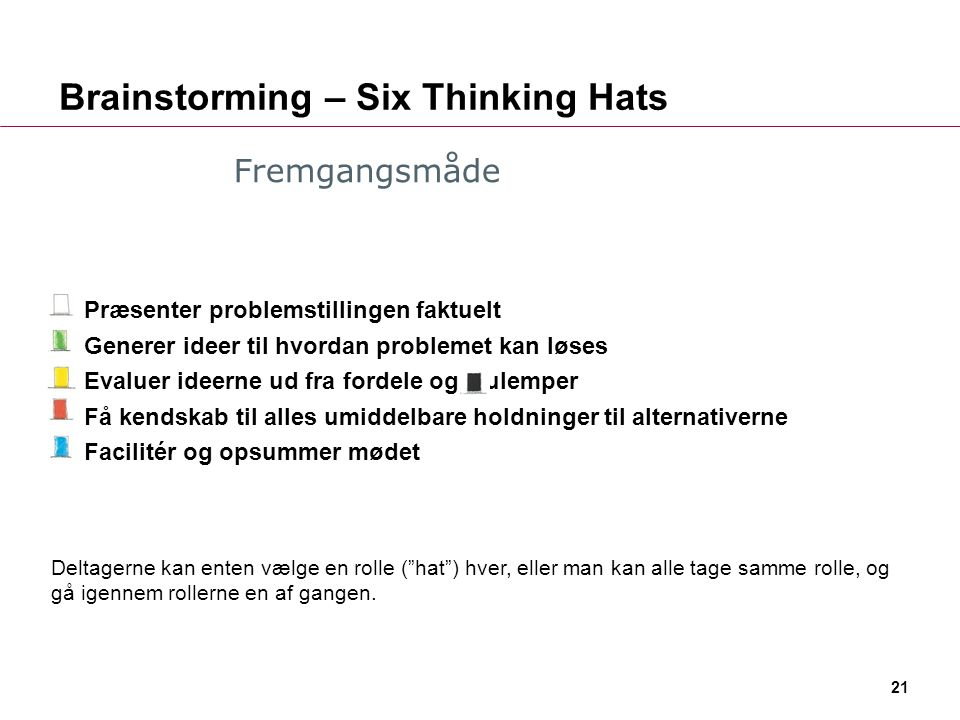 Brainstorming – Six Thinking Hats