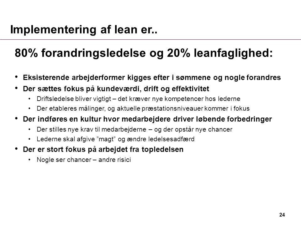 Implementering af lean er..