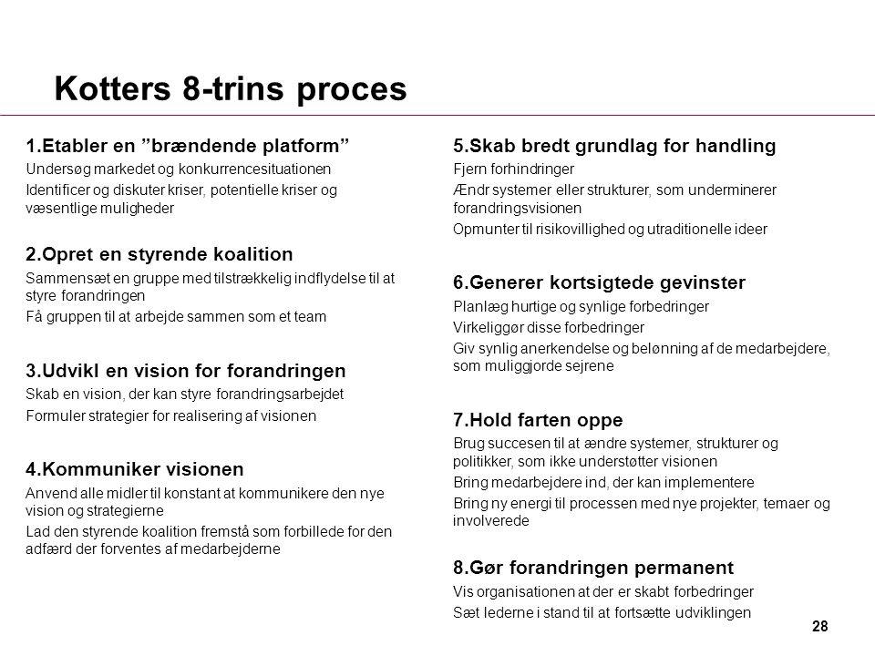 Kotters 8-trins proces 1.Etabler en brændende platform