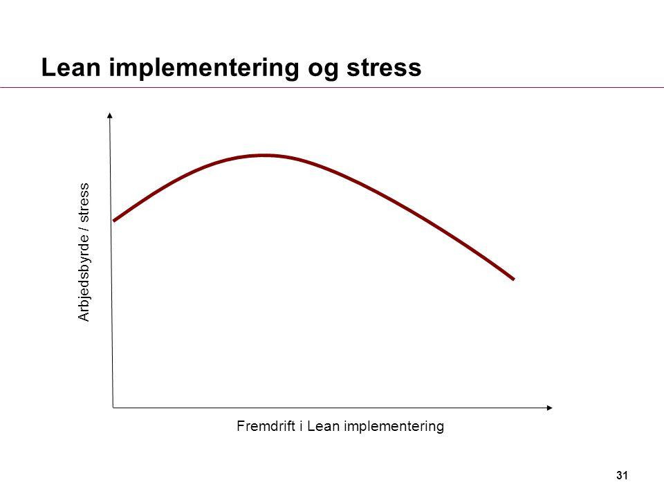 Fremdrift i Lean implementering