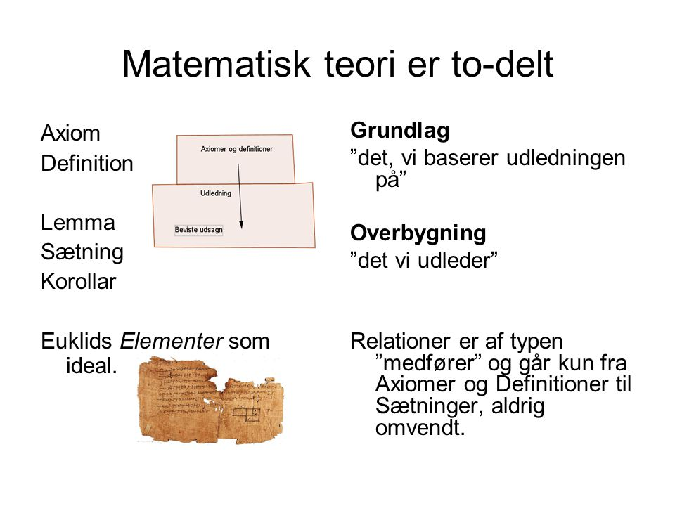 Matematisk teori er to-delt