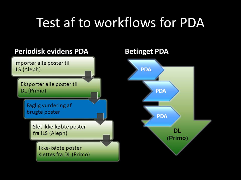 Test af to workflows for PDA