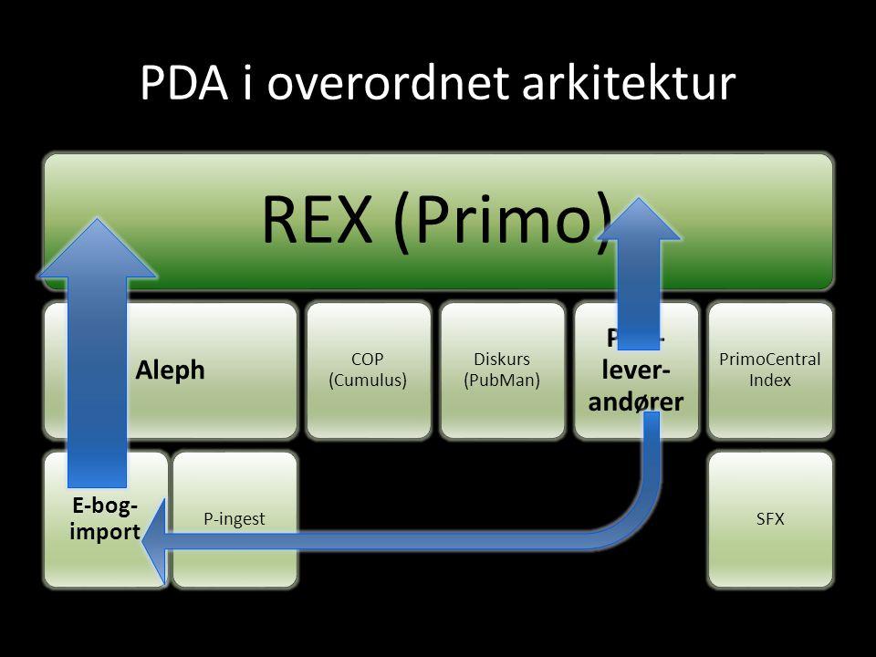 PDA i overordnet arkitektur
