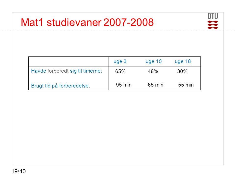 Mat1 studievaner 2007-2008 19/40 uge 3 uge 10 uge 18