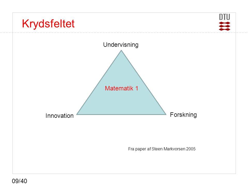 Krydsfeltet Undervisning Matematik 1 Forskning Innovation 09/40