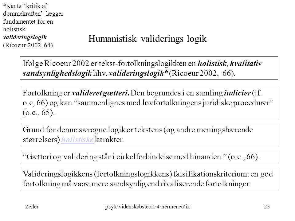 Humanistisk validerings logik