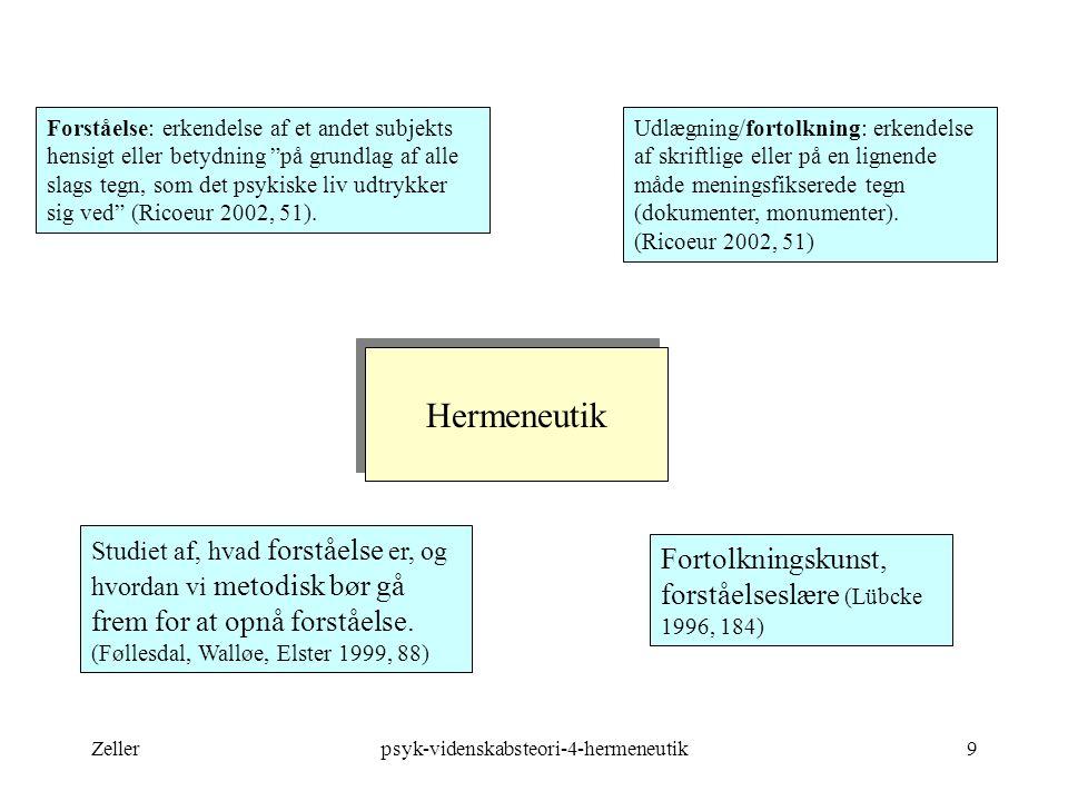psyk-videnskabsteori-4-hermeneutik