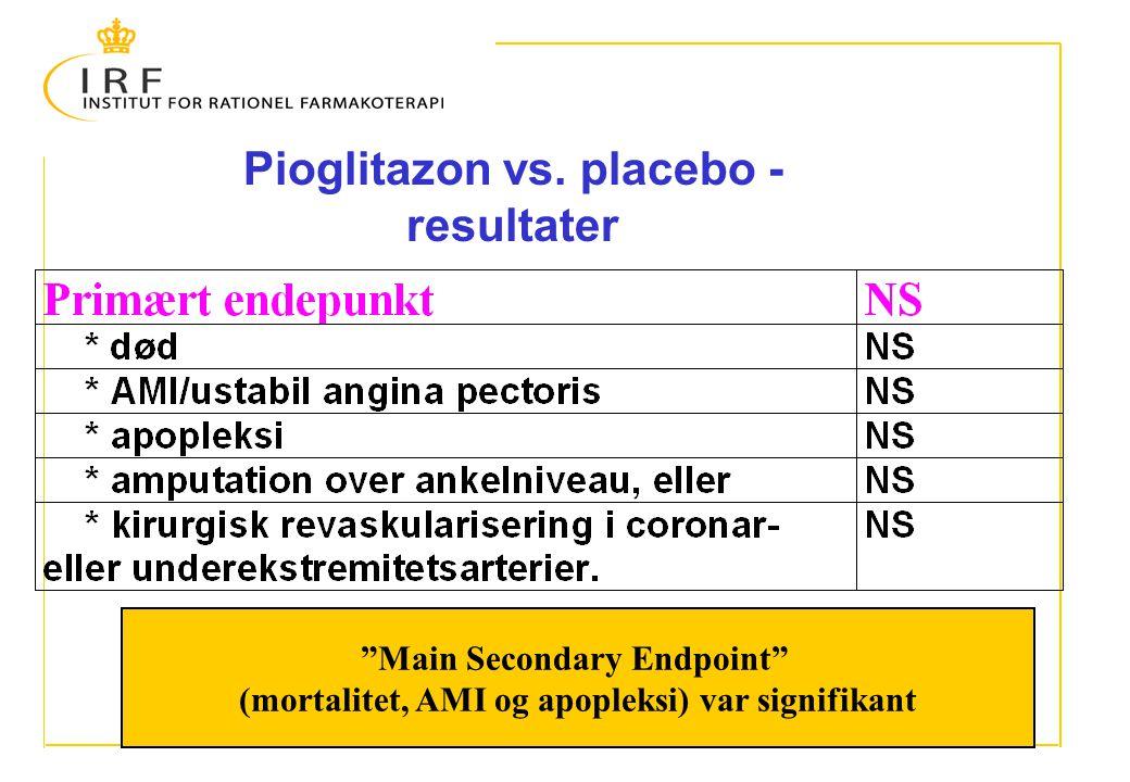 Pioglitazon vs. placebo - resultater