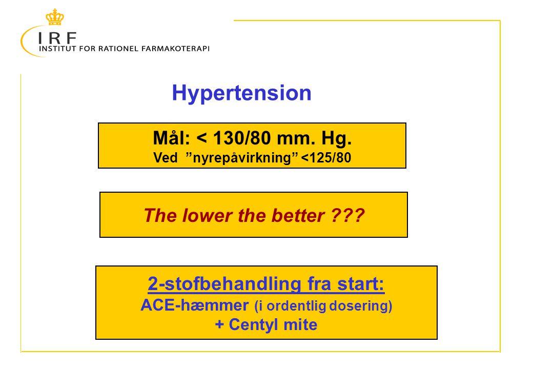Hypertension Mål: < 130/80 mm. Hg. The lower the better