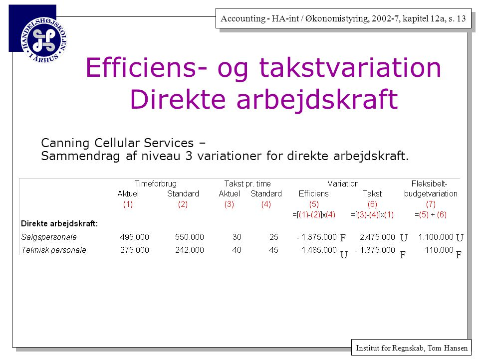 Efficiens- og takstvariation Direkte arbejdskraft