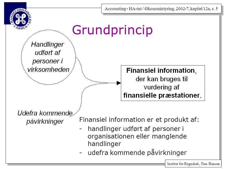 Grundprincip Finansiel information er et produkt af: