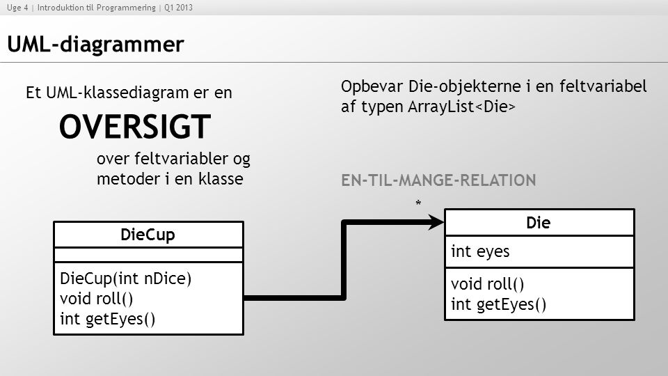 OVERSIGT UML-diagrammer Opbevar Die-objekterne i en feltvariabel