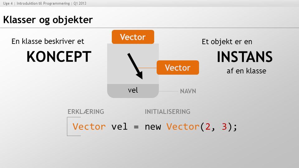 KONCEPT INSTANS Klasser og objekter Vector vel = new Vector(2, 3);