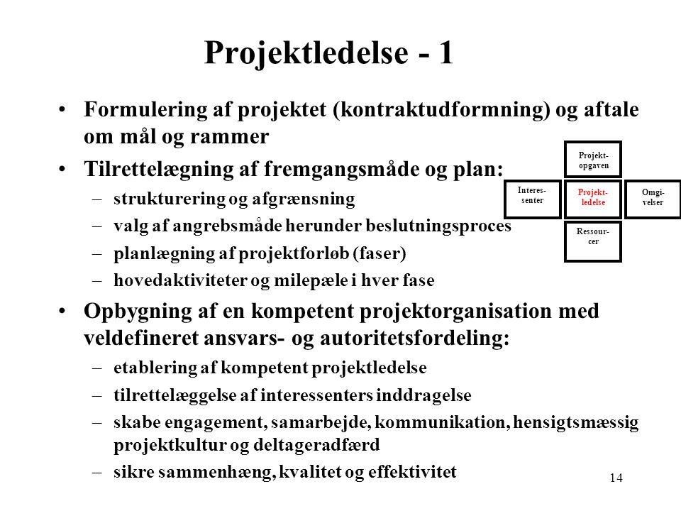 Projektledelse - 1 Formulering af projektet (kontraktudformning) og aftale om mål og rammer. Tilrettelægning af fremgangsmåde og plan: