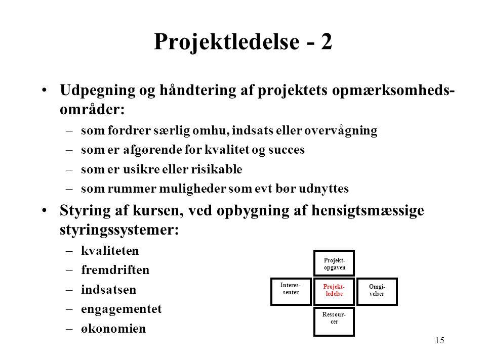 Projektledelse - 2 Udpegning og håndtering af projektets opmærksomheds-områder: som fordrer særlig omhu, indsats eller overvågning.