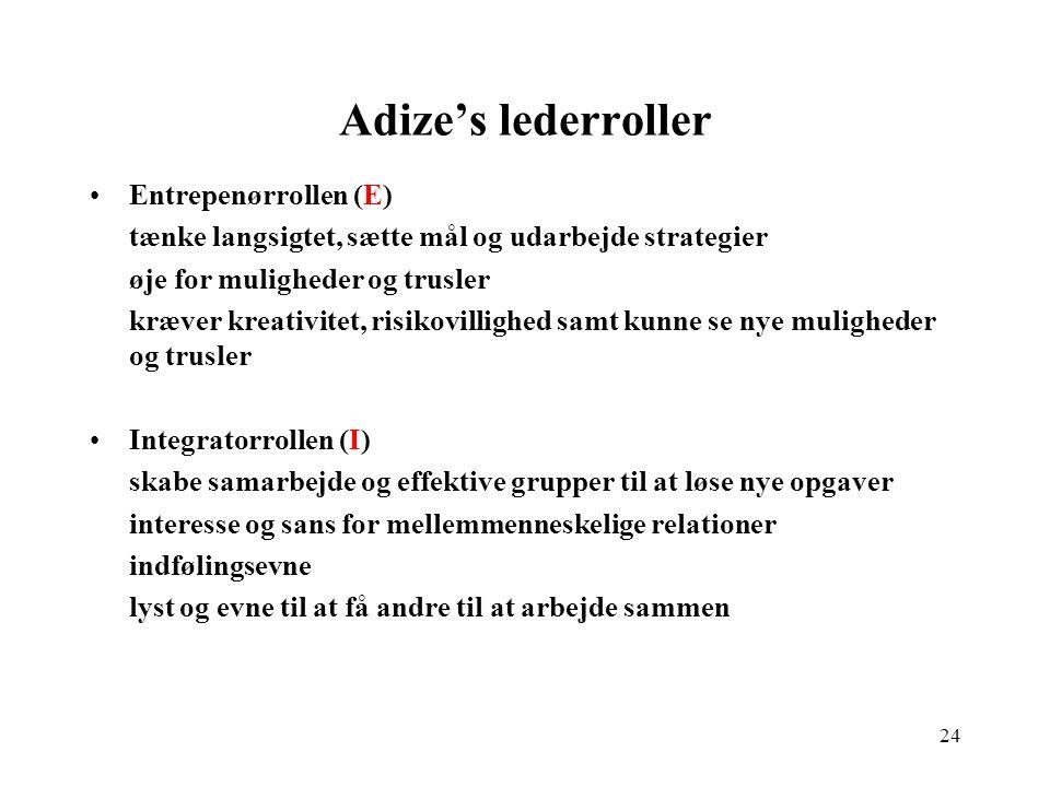 Adize's lederroller Entrepenørrollen (E)