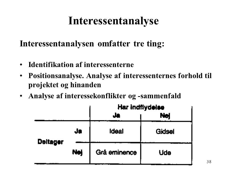 Interessentanalyse Interessentanalysen omfatter tre ting: