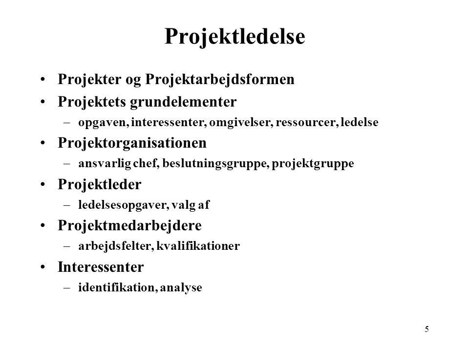 Projektledelse Projekter og Projektarbejdsformen