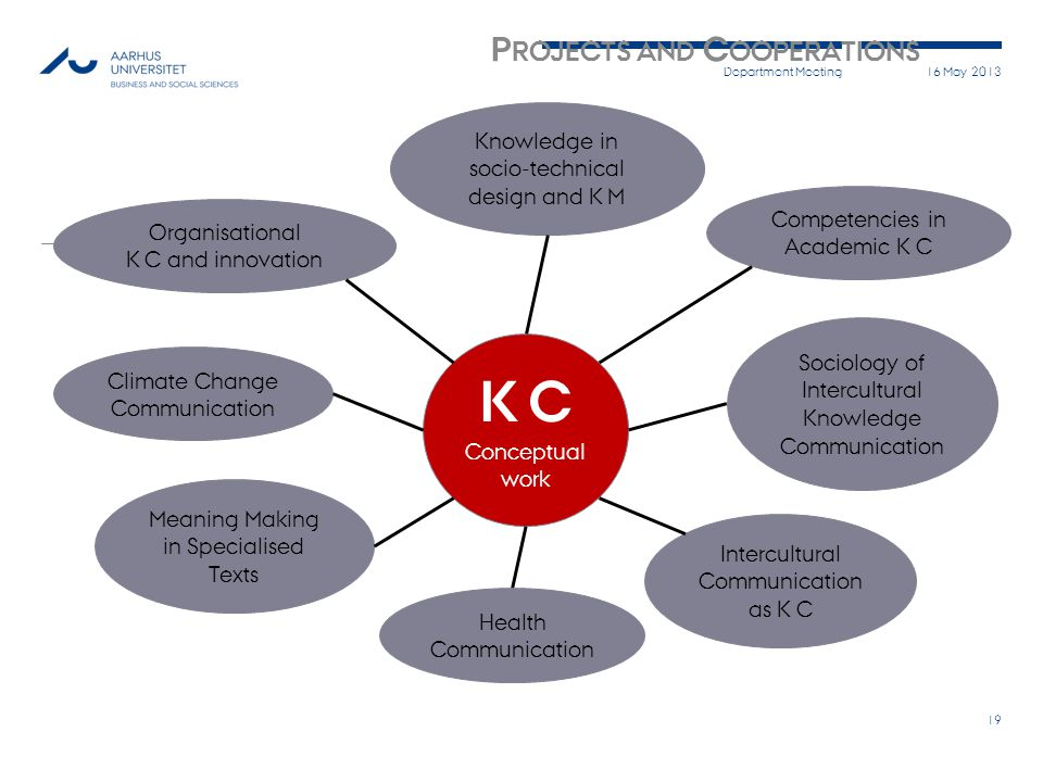 K C Projects and Cooperations