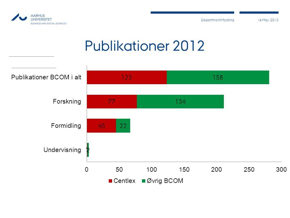 Publikationer 2012