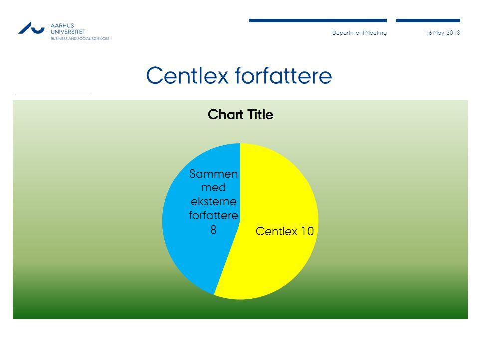 Centlex forfattere