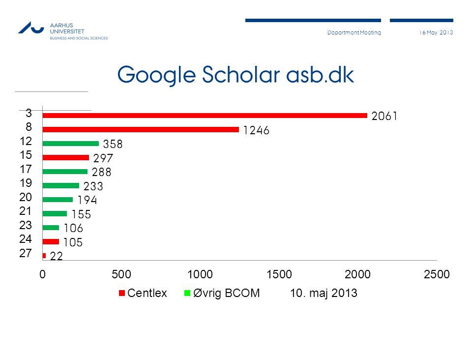 Google Scholar asb.dk
